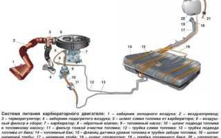 Ваз 2112 замена топливного фильтра