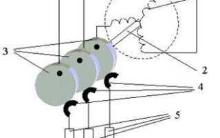 Что такое двигатель с фазным ротором принцип работы