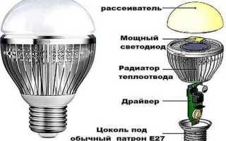 Как заменить светодиод в лампе