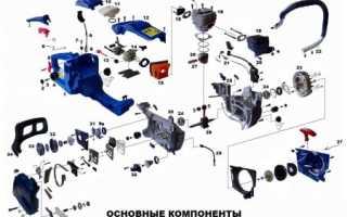 Что можно сделать с двигателем от бензопилы партнер