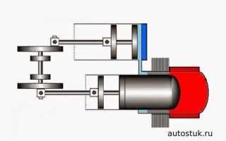 Что нужно для того чтобы сделать двигатель стирлинга