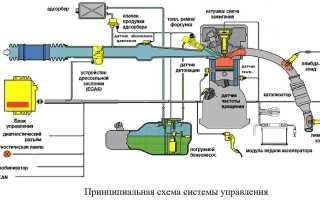 Регулятор давления топлива уаз патриот