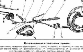 Как подтянуть ручной тормоз