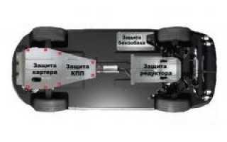 Датчики температуры охлаждающей жидкости двигателя для инжекторных двигателей
