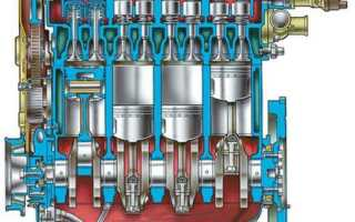 Ваз 2112 16 клапанов давление в цилиндрах двигателя