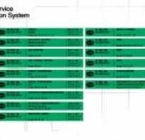 Характеристика бензинового двигателей cn на ауди 80