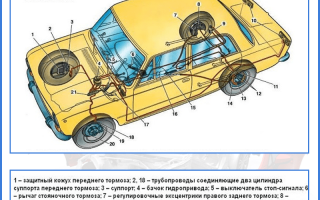 Ваз 2101 прокачка тормозов