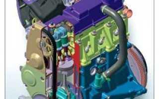 Чип тюнинг двигателя ваз 2114 для чего он