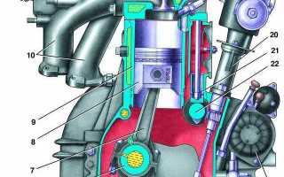 402 двигатель волга распредвал штанги как устроен
