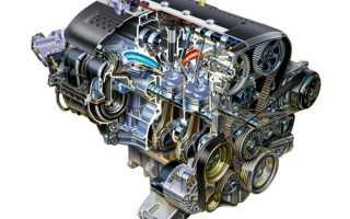 Что такое двигатель внутреннего сгорания для первого автомобиля