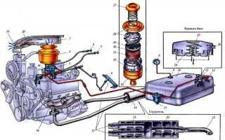 Выполнение работ по обслуживанию системы питания бензинового двигателя