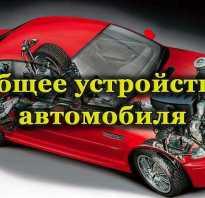Про устройство и эксплуатацию автомобиля