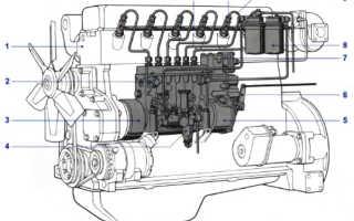Устройство топливного насоса высокого давления бензинового двигателя
