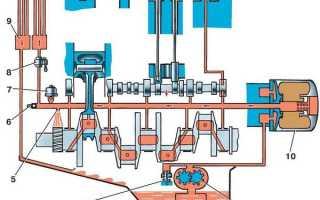 Датчик аварийного давления масла газель 406 двигатель