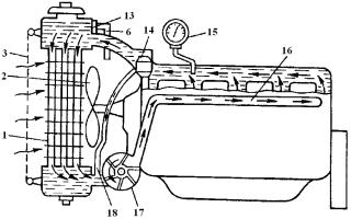 Устройство и принцип работы двигателя воздушного охлаждения