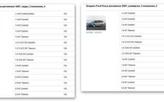 Как сделать двойной выхлоп на Форд Фокус 2 седан