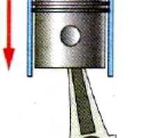 В двигателе внутреннего сгорания механическую работу за счет