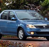 Расход топлива Renault Logan